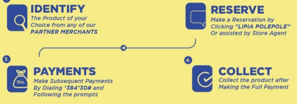 FlexPay कैसे काम करता हैं? (How FlexPay Works)