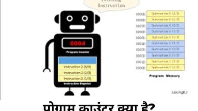 Program Counter In Hindi: प्रोग्राम काउंटर क्या है?